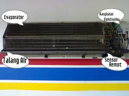 Evaporator Indoor AC Split