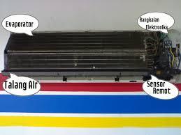 Evaporator Indoor AC Split